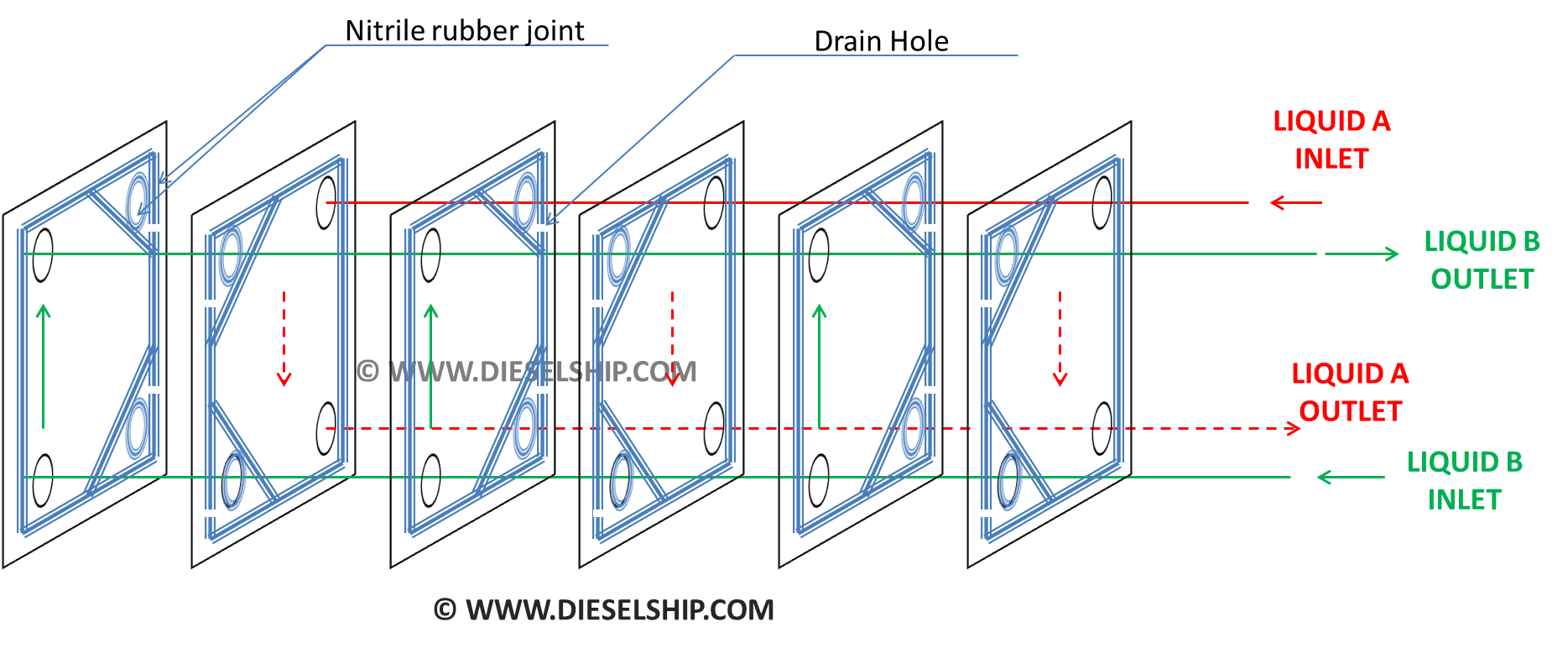 Flow Diagram Plate Heat Exchanger - DIY Enthusiasts Wiring Diagrams •