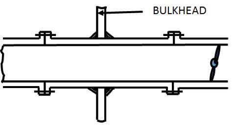 Air&sounding pipe1