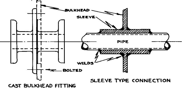 fuel oil transfer pipe