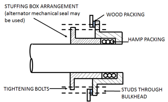 main transmission shaft