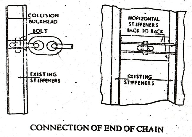 Connection of end chain