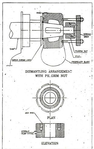 Dismantling arrangement with pilgrim nut