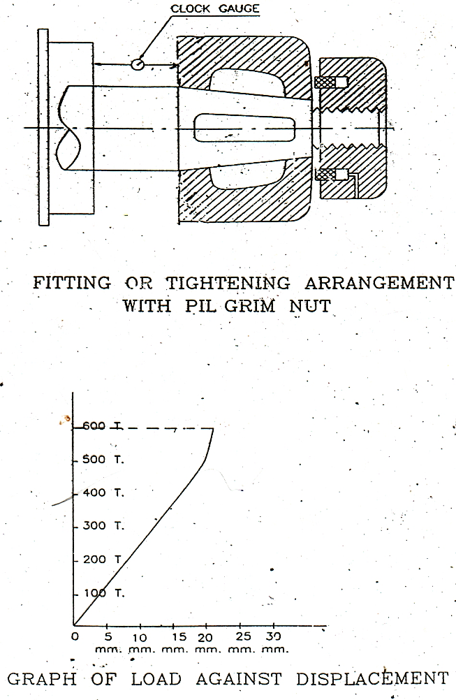 Fitting and tighteneing arrangement with pilgrim nut