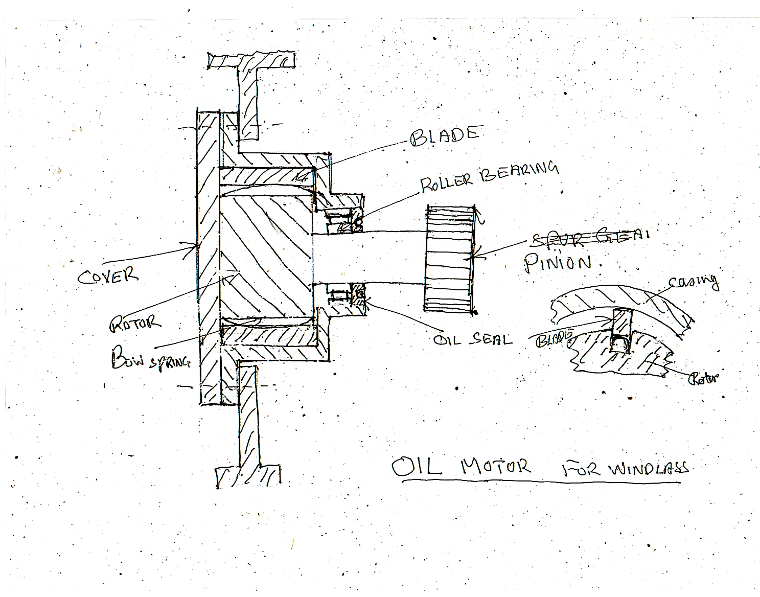 Ship Anchor Windlass And Types Of With Power System Winch Motor Wiring Diagram For Generator The Oil Seal Roller Bearing Also Renewed If They Are Worn Out Sketch Detail Vane Assembly Is Shown Underfig 13b