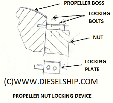Propeller nut locking device