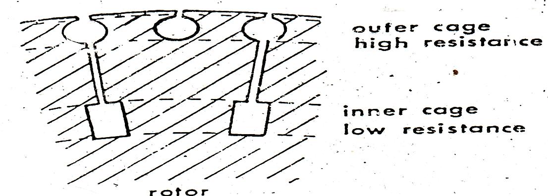 Rotor of windlass motor