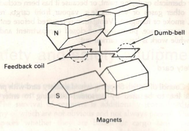 Describe The Procedure Of Calibration Of O2 Analyzer And